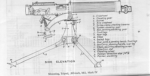 1951 Manual – The Vickers Machine Gun