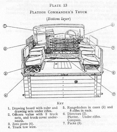 PlatoonCdrsTruckBottom