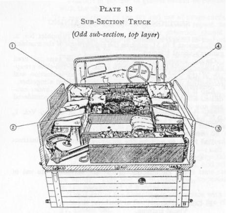SubSectionTruckTop