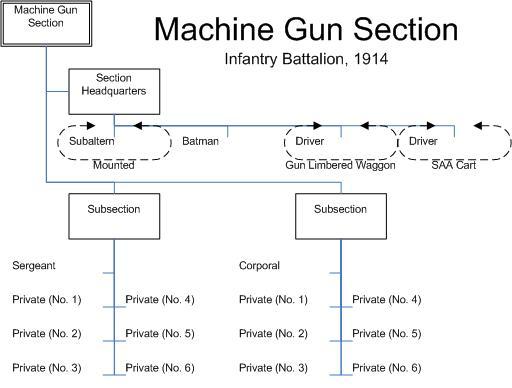 mgsection-1914