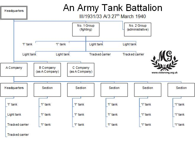armytankbattalion(march1940)